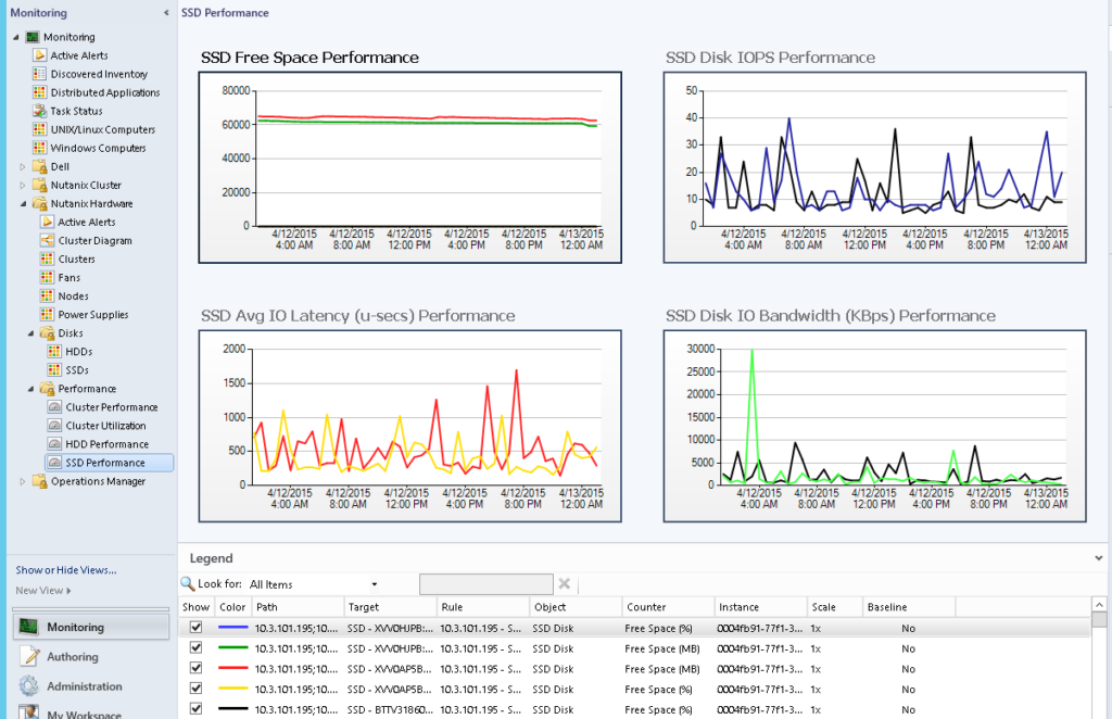SCOM13 Nutanix SCOM Management Pack