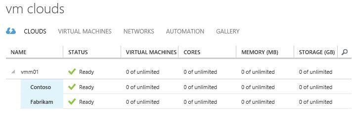 WindowsAzur22 Windows Azure Pack